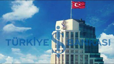 Photo of İş Bankası 4402 Sms Kredi Başvurusu (Hızlı Kredi)