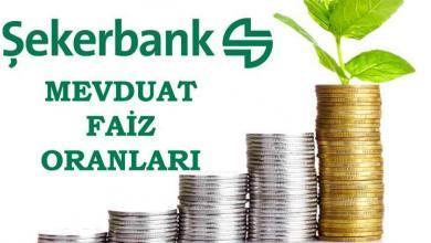 Şekerbank Mevduat Faiz Oranları 2021